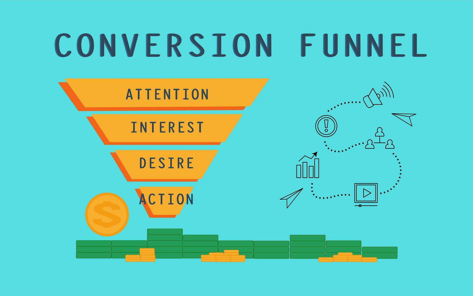 How to Optimize Your Patient Funnel